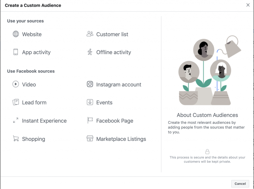 Table with Facebook Ad formats